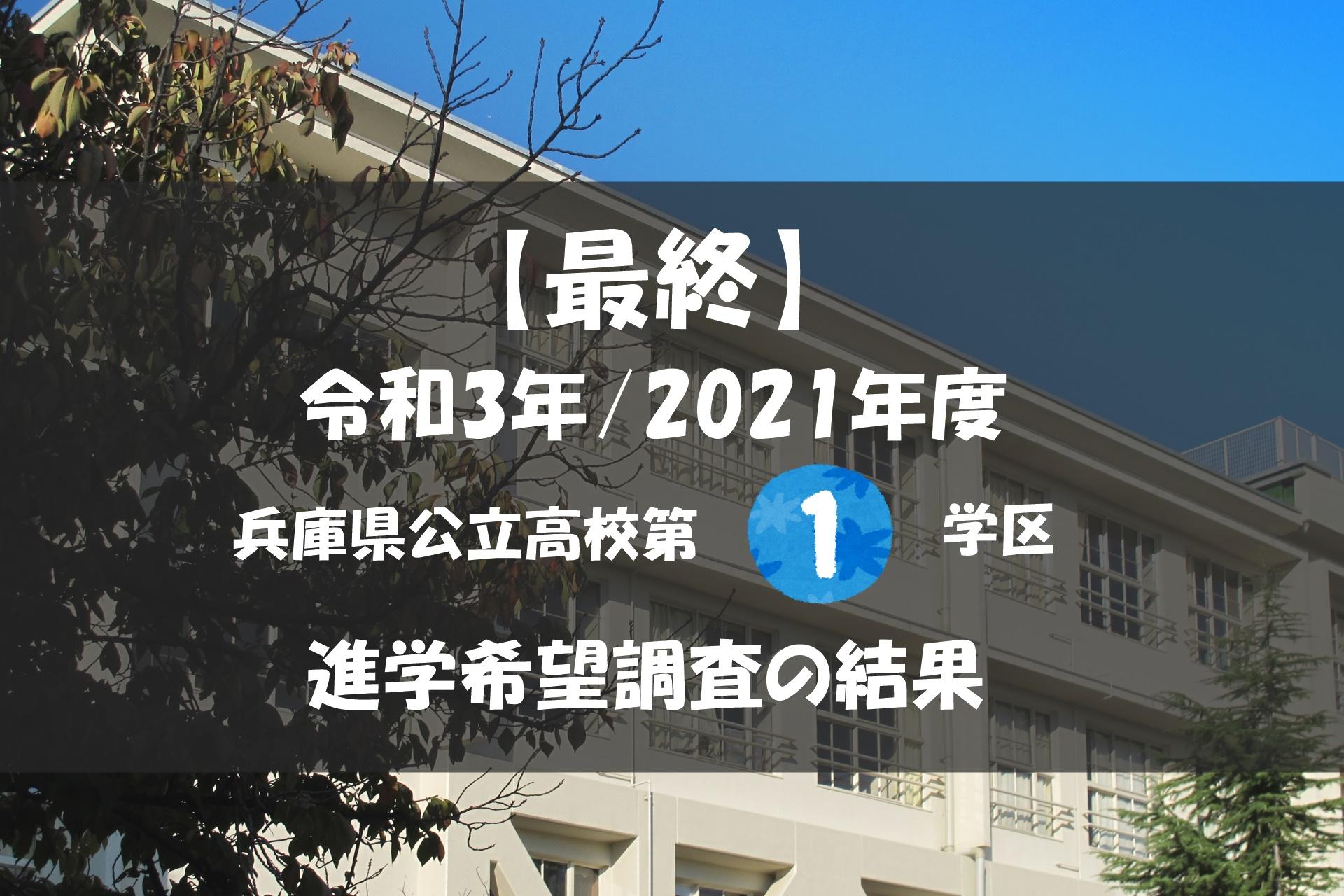 2020 公立 高校 調査 県 兵庫 希望