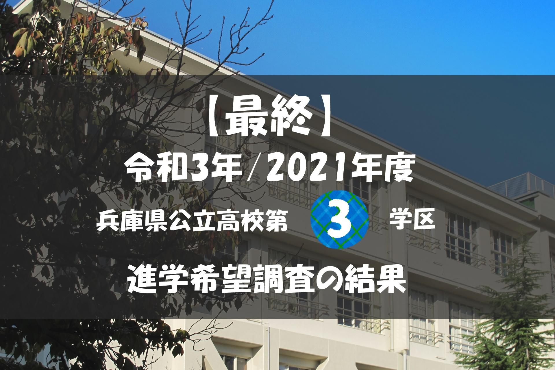 志願 兵庫 2020 公立 状況 高校 県